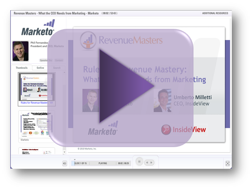 Revenue Masters CEO Marketing
