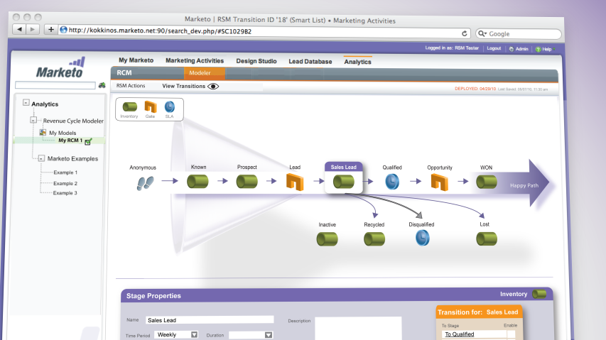 Eloqua alternatives: Marketo marketing automation workflow