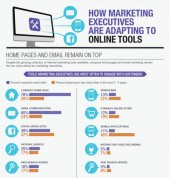 online tools for marketing