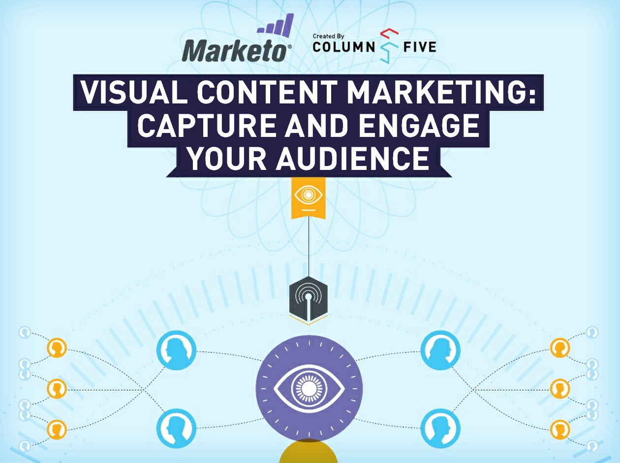 Content Marketing is Now Visual – Are You Ready?