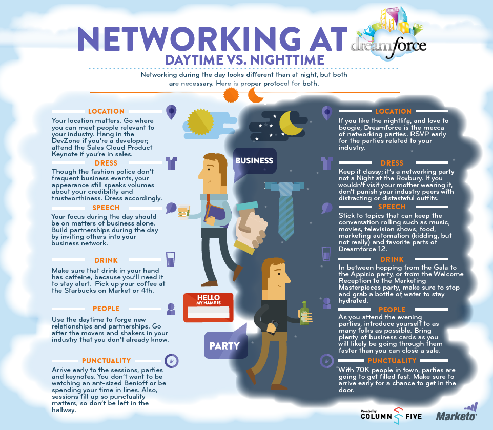 Networking-at-Dreamforce-Infographic