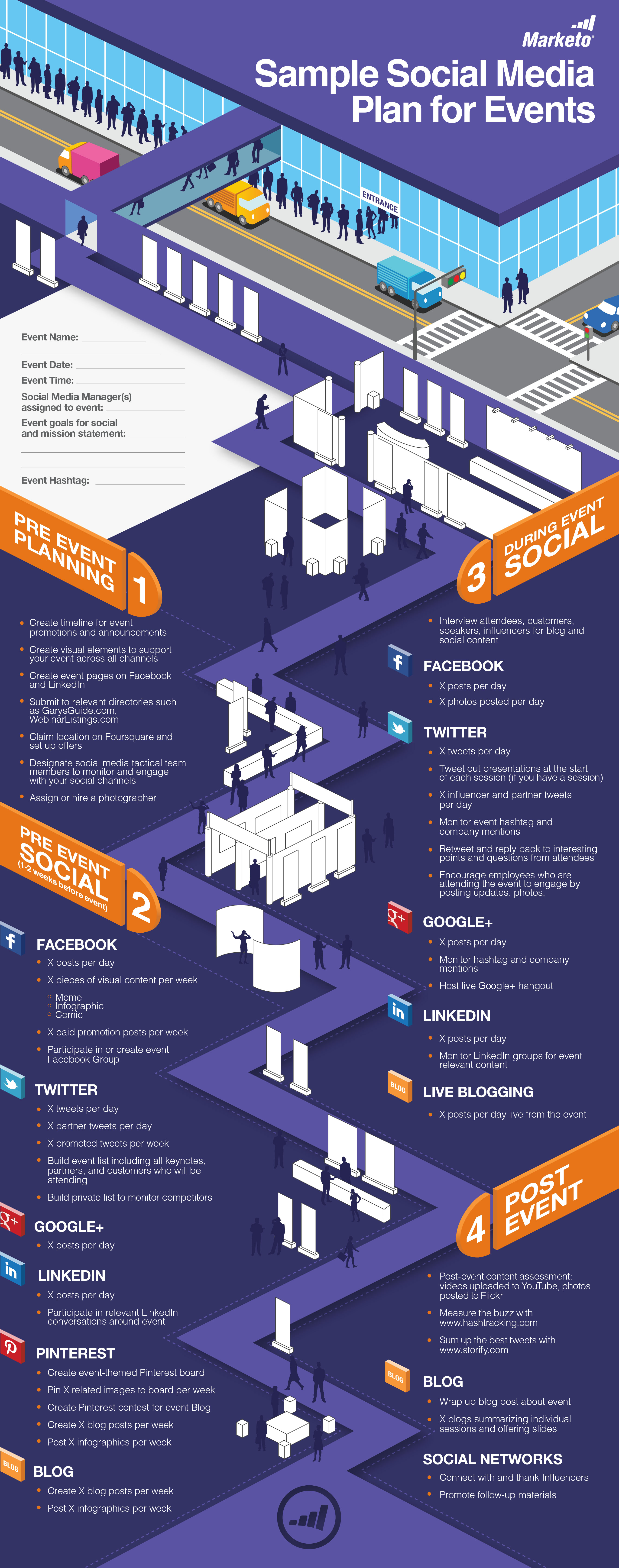 sample sm plan for events Events & Social Media Marketing Checklist [INFOGRAPHIC]