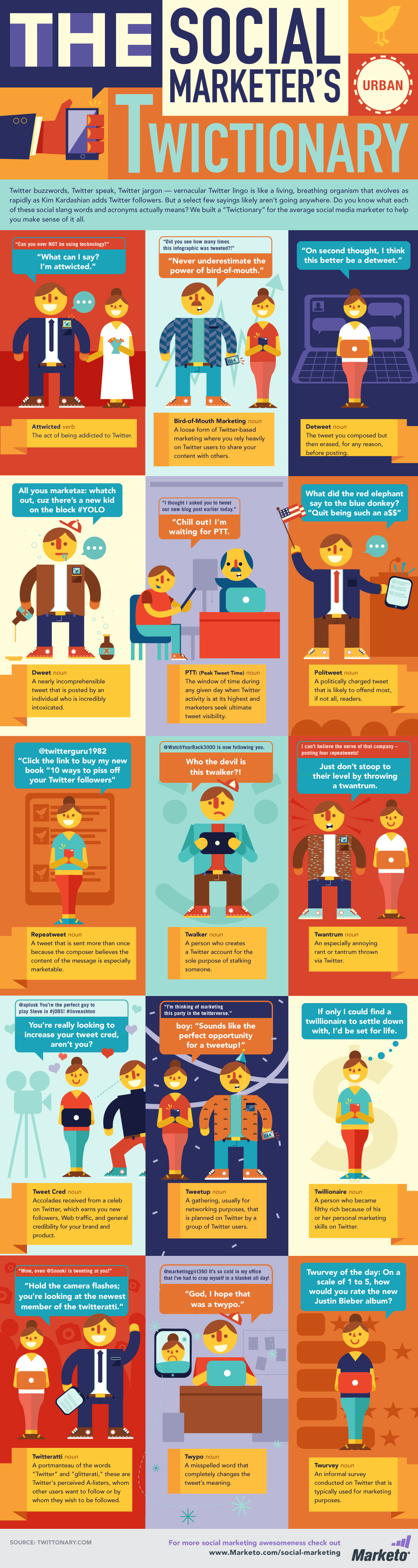 The Social Marketer's Urban Twictionary [Infographic]