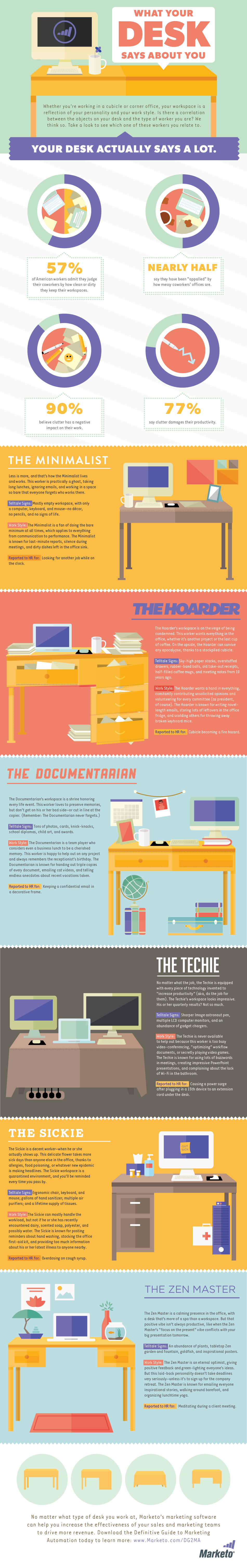 What-Your-Desk-Says-About-You-Infographic