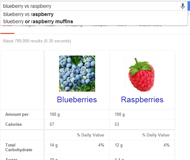 blueberry vs raspberry