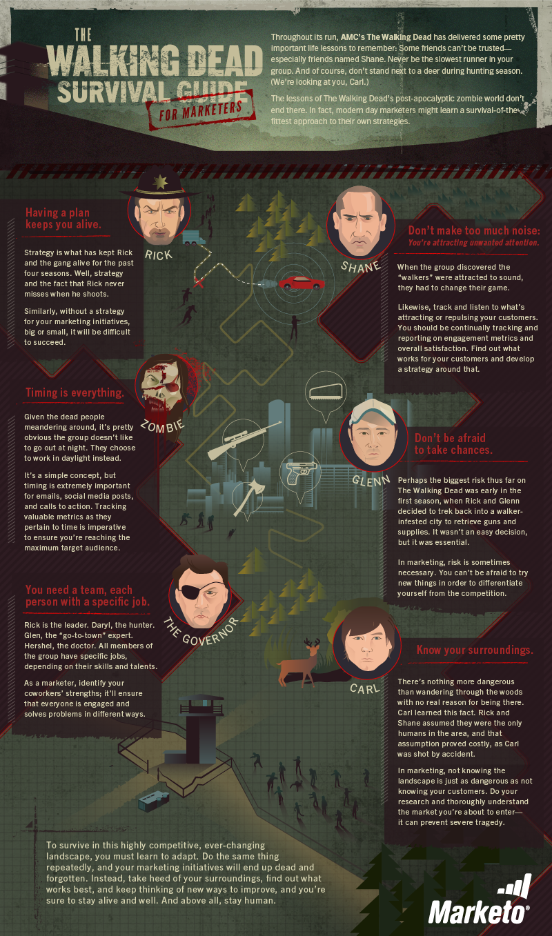 Walking Dead Marketo Infographic The Walking Deads Guide To Marketing (Infographic)