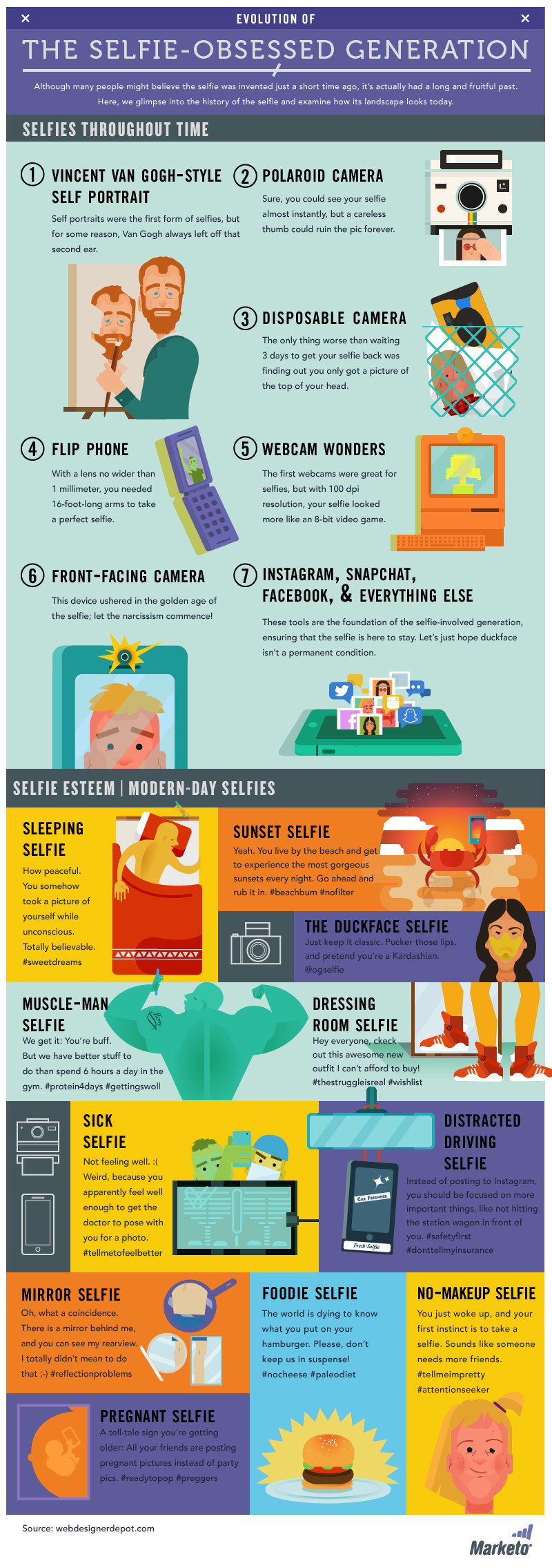 Evolution of the Selfie Infographic