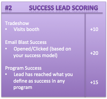 lead scoring 2 success lead scoring