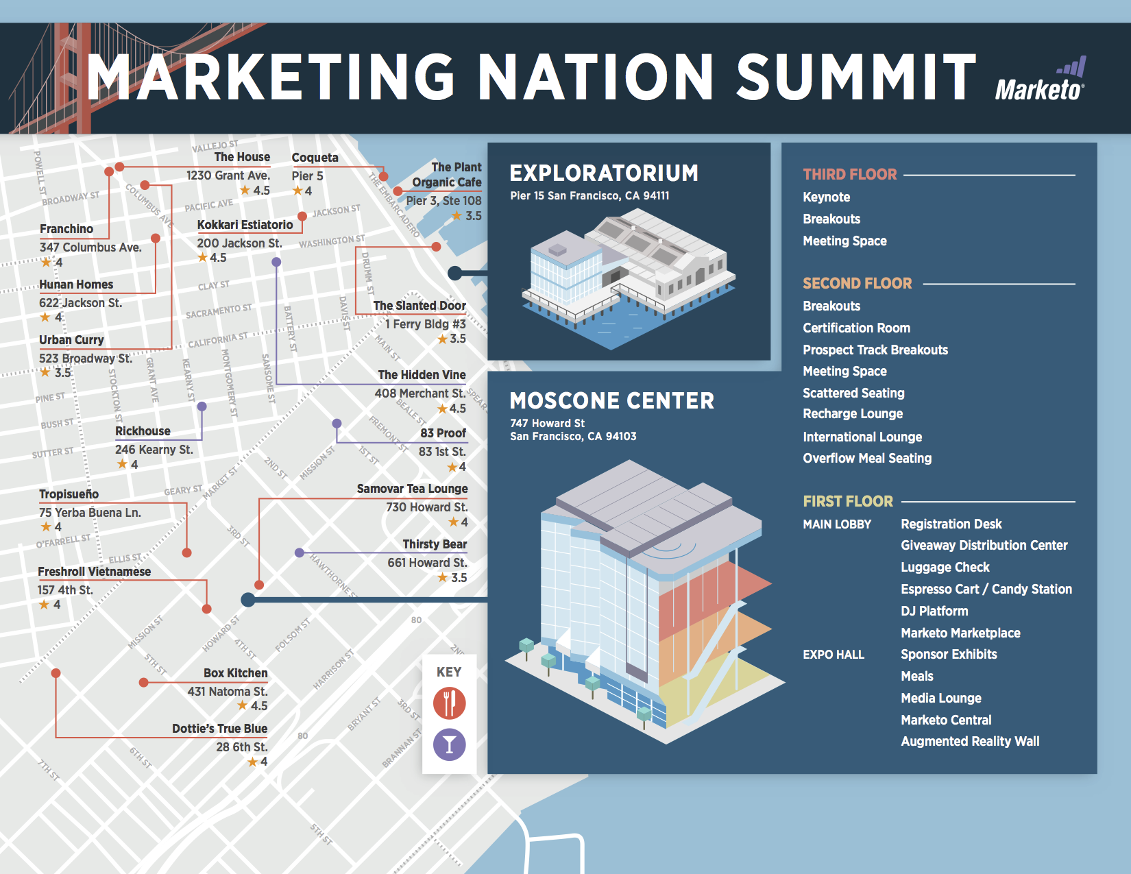 Marketos Marketing Nation Summit Map Infographic