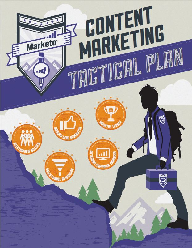 Content Marketing Tactical Plan