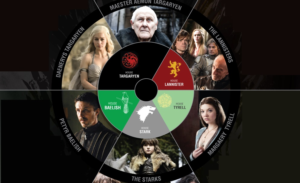 Game of Thrones IG feature image