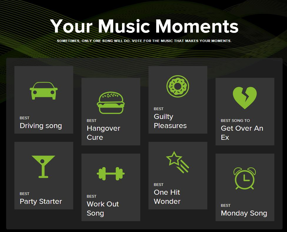 Your music moments spotify
