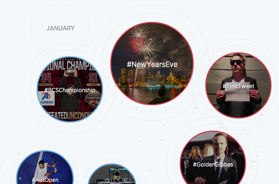 Twitter Year in Review- hashtags