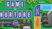 Game of Nurture