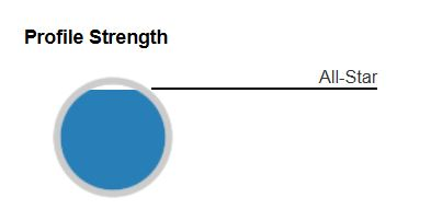 profile strength