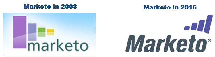 marketologotransformation_snip