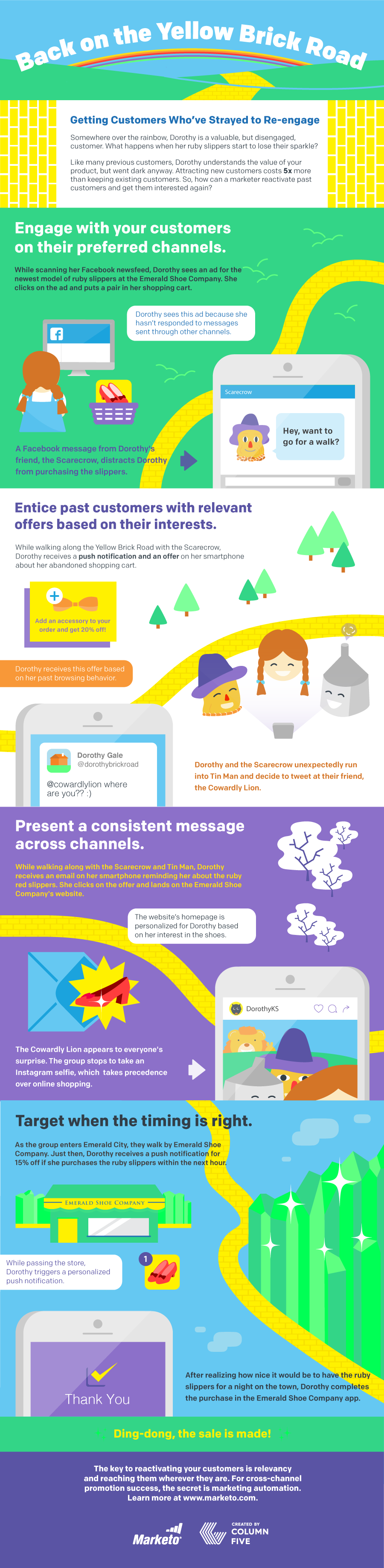 [Infographic] Back On The Yellow Brick Road: Getting Customers Who've Strayed To Re-engage