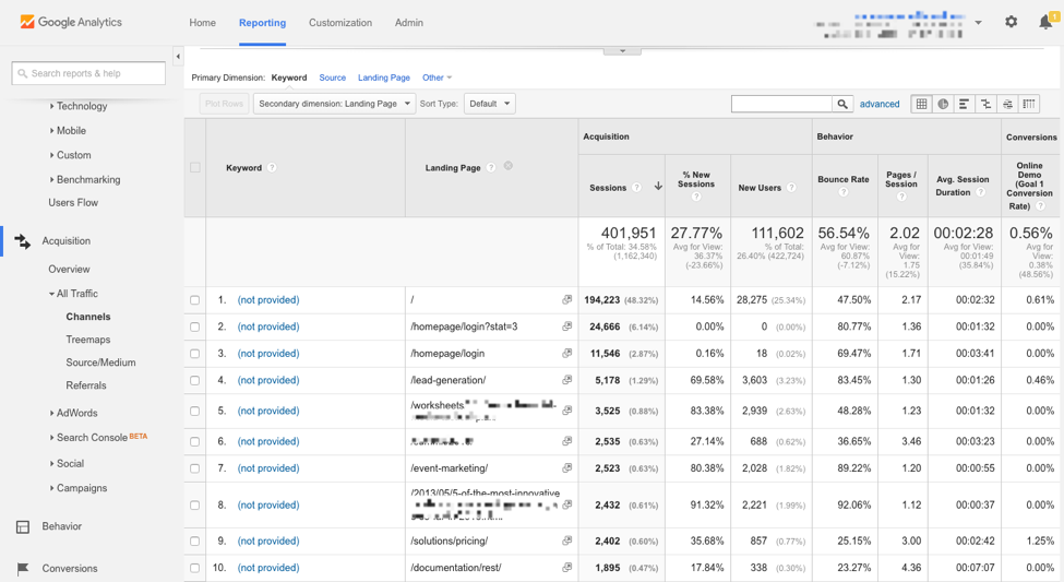 Analytics view landing pages