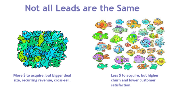 Not All Leads Are the Same
