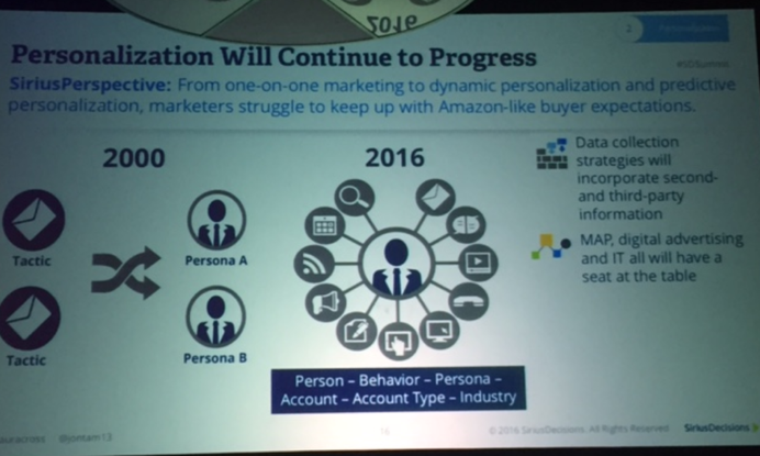 Personalization Progress