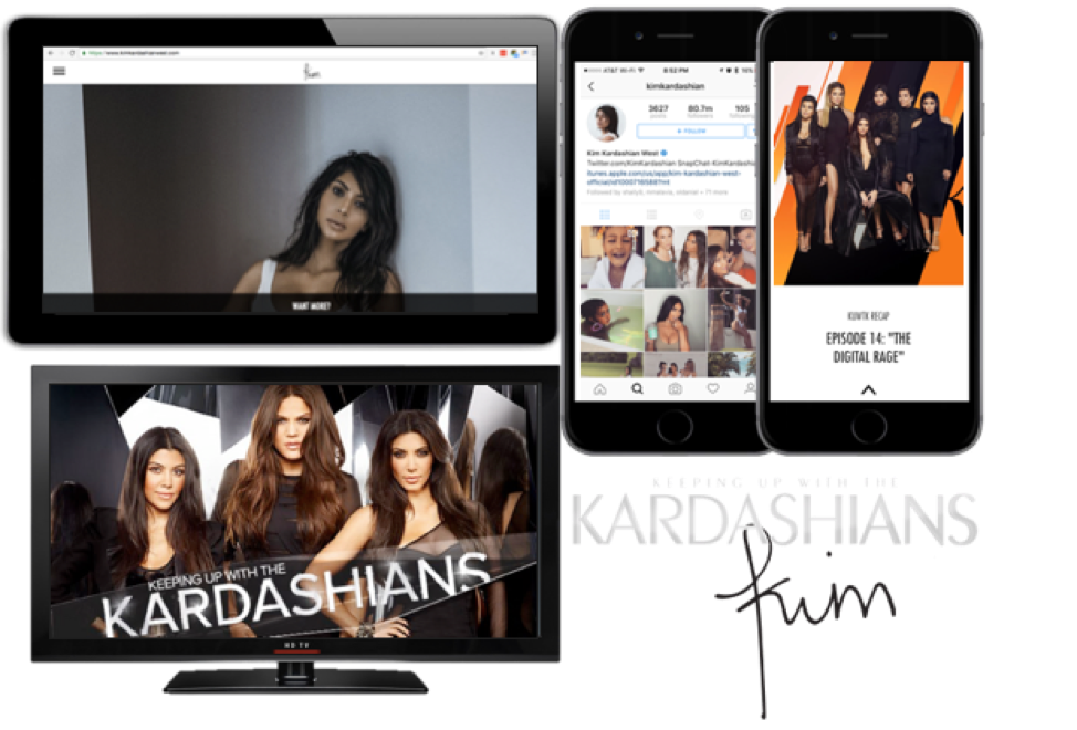 Kim Kardashian Across Channels
