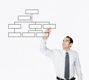 Marketer drawing out decision trees