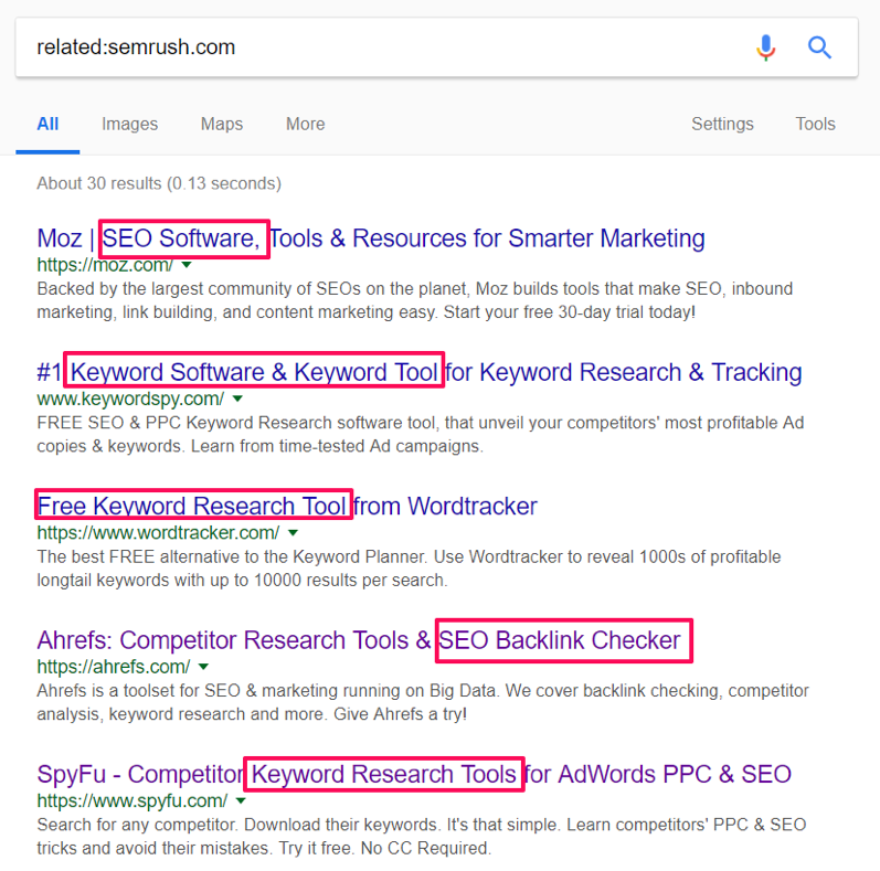 related-semrush.com example