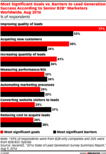 eMarketer example