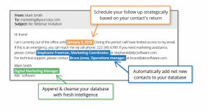 Healthy Database Example Email