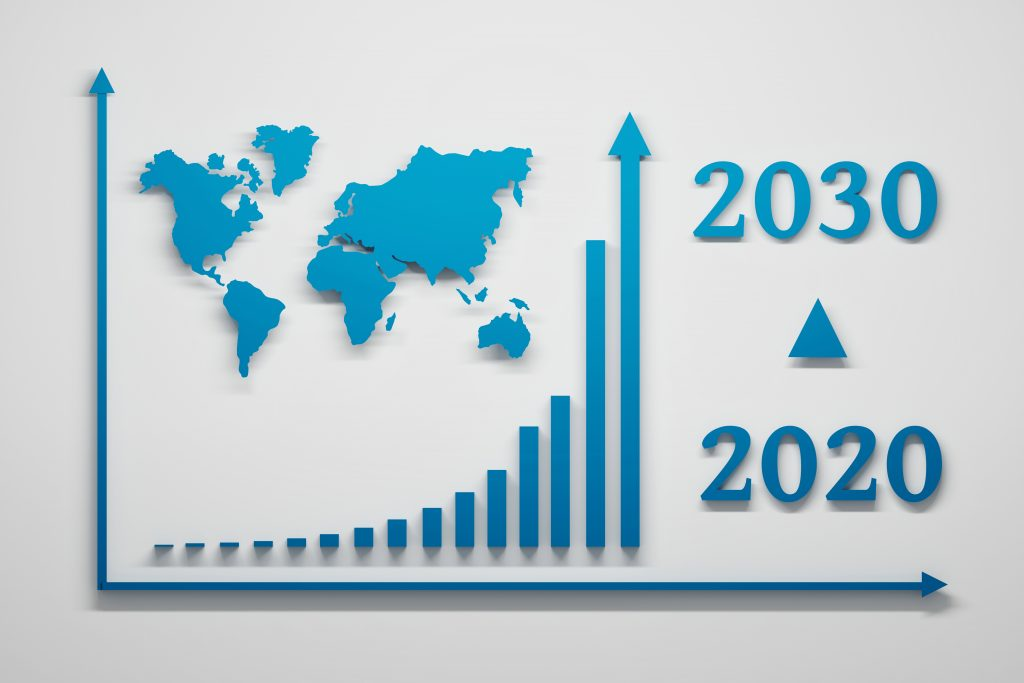 Future of Marketing | 5 Areas You Have to Make a Priority in 2020
