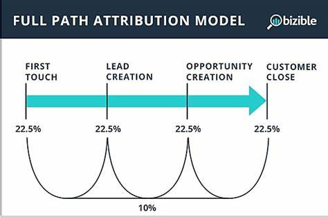 marketing-attribution-sales-leaders-opportunities-pipeline