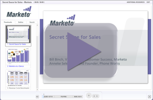 Marketo Secret Sauce for Sales