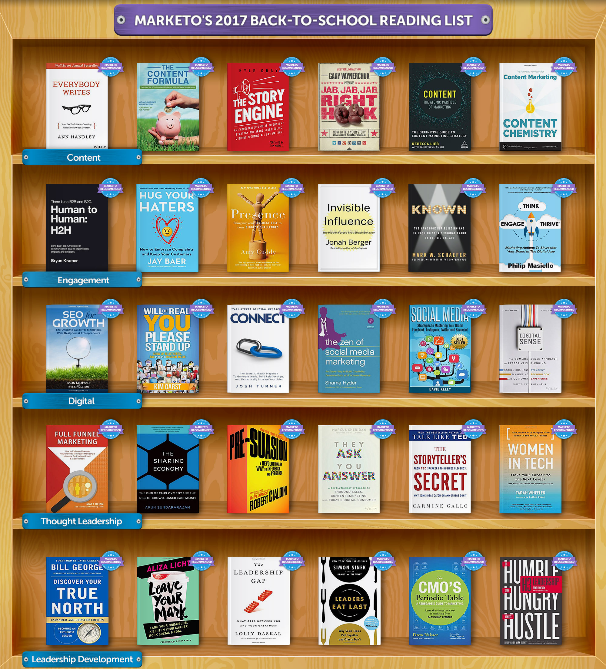 back-to-School Reading List _Marketo